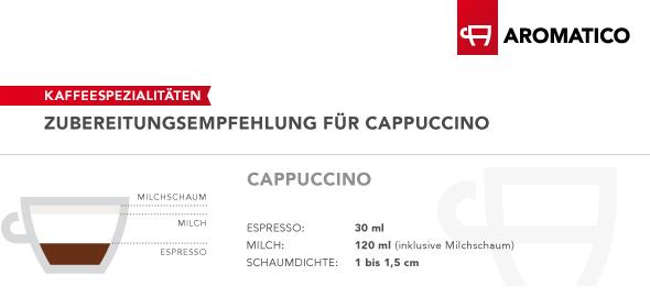 Zubereitungsempfehlung Cappuccino