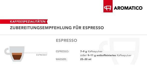 Zubereitungsempfehlung Espresso