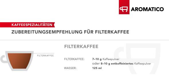 Infografik Filterkaffee
