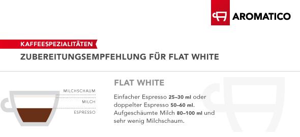 Infografik Flat White